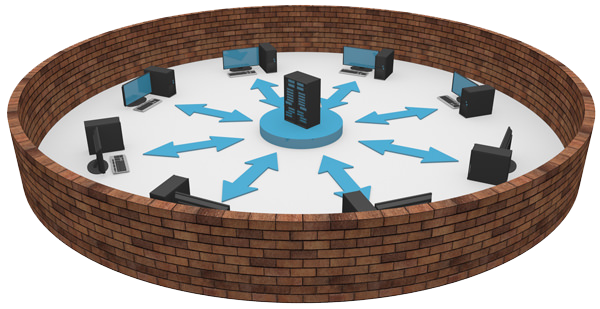 Los sistemas de hoy son prácticamente impenetrables - Como prevenir el malware.